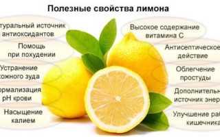 Использование чудодейственного лимона для отбеливания зубов